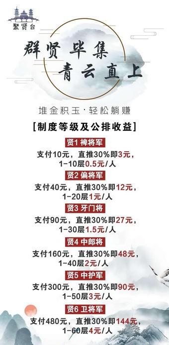聚贤台图2
