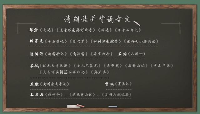 2021辽宁中小学生辽博走进唐宋八大家公开课图2